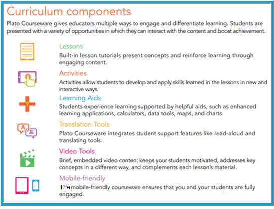 Plato Curriculum Components